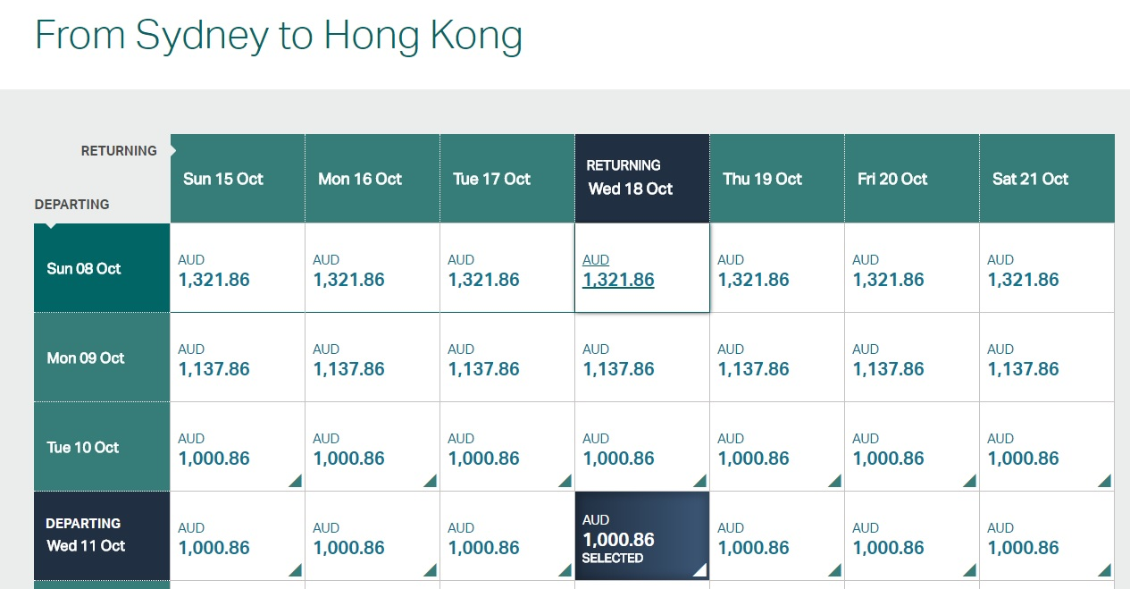 Cathay Economy ticket Sydney to Hong Kong
